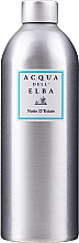 Kup Acqua Dell Elba Notte d'Estate - Dyfuzor zapachowy (wymienny wkład)