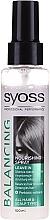 Kup Ulatwiający rozczesywanie spray do włosów - Syoss Balancing Spray